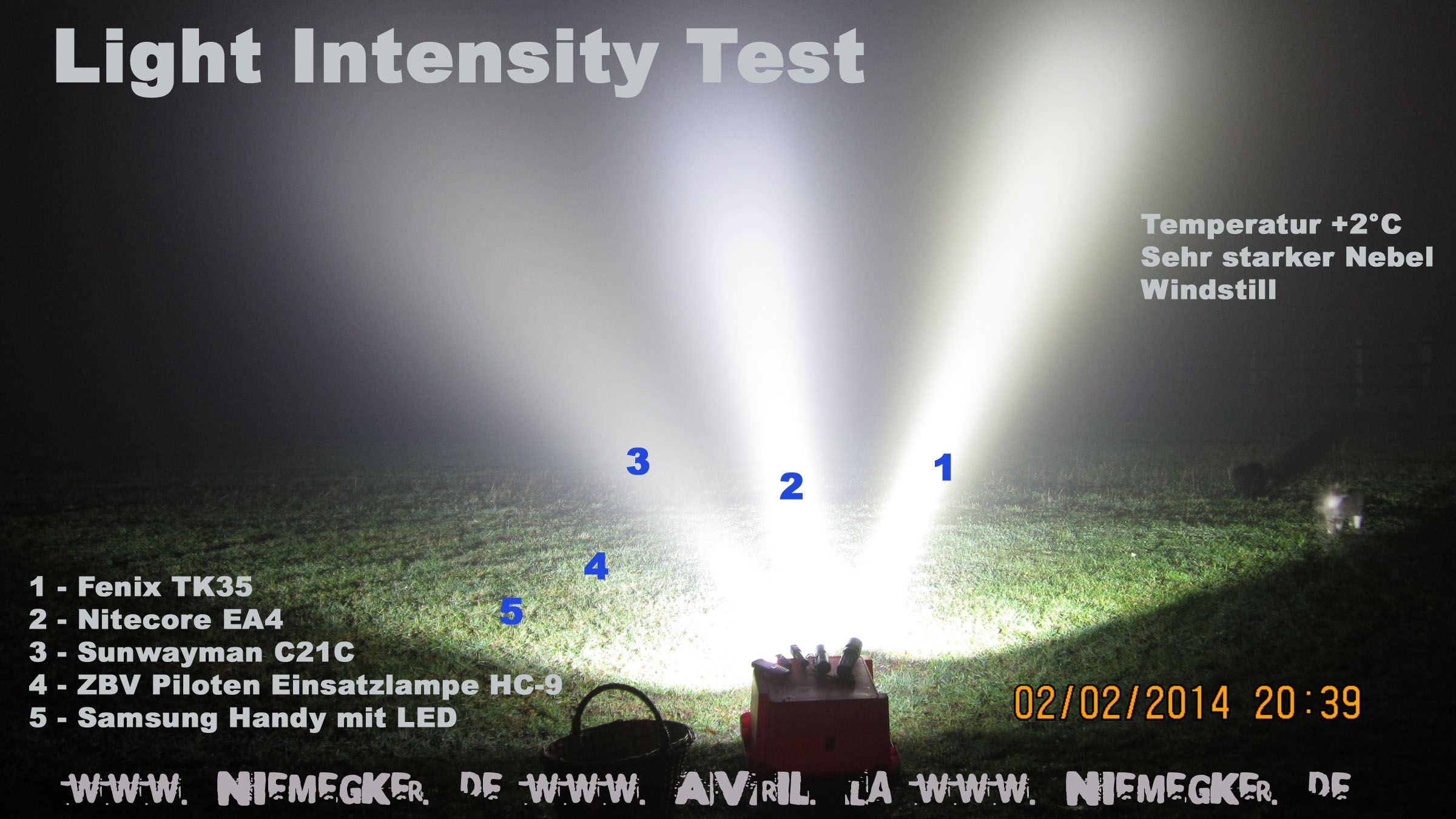 light intensity test beamshot taschenlampen forum. Black Bedroom Furniture Sets. Home Design Ideas